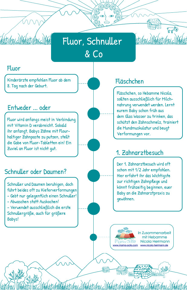 5. Live Chat mit Hebamme Nicola Herrmann: Fluor, Schnuller & Co.