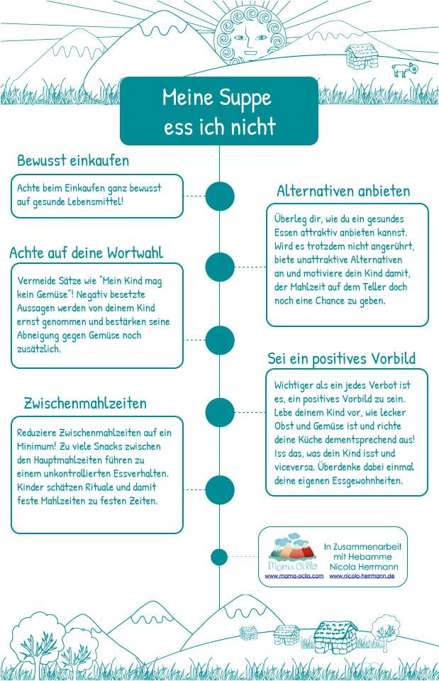 6. Live Chat mit Hebamme Nicola Herrmann: Meine Suppe ess ich nicht