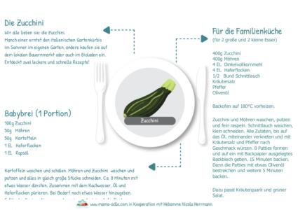 Zucchini_Beikost_Familienküche_Rezepte_Druck_final