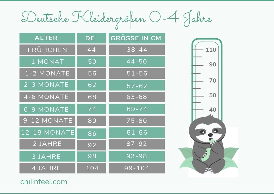 Deutsche Kindergrößen für Babys und Kleinkinder