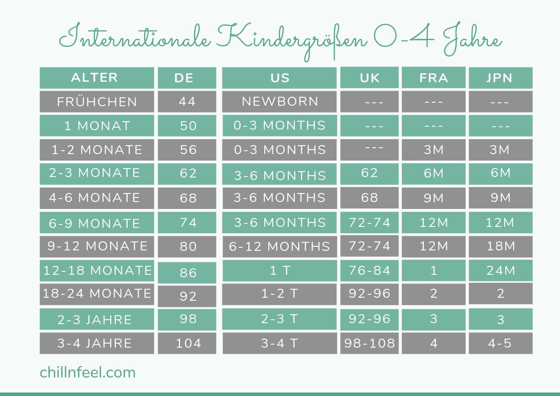 Internationale Kindergrößen_Babys und Kleinkinder_ChillnFeel