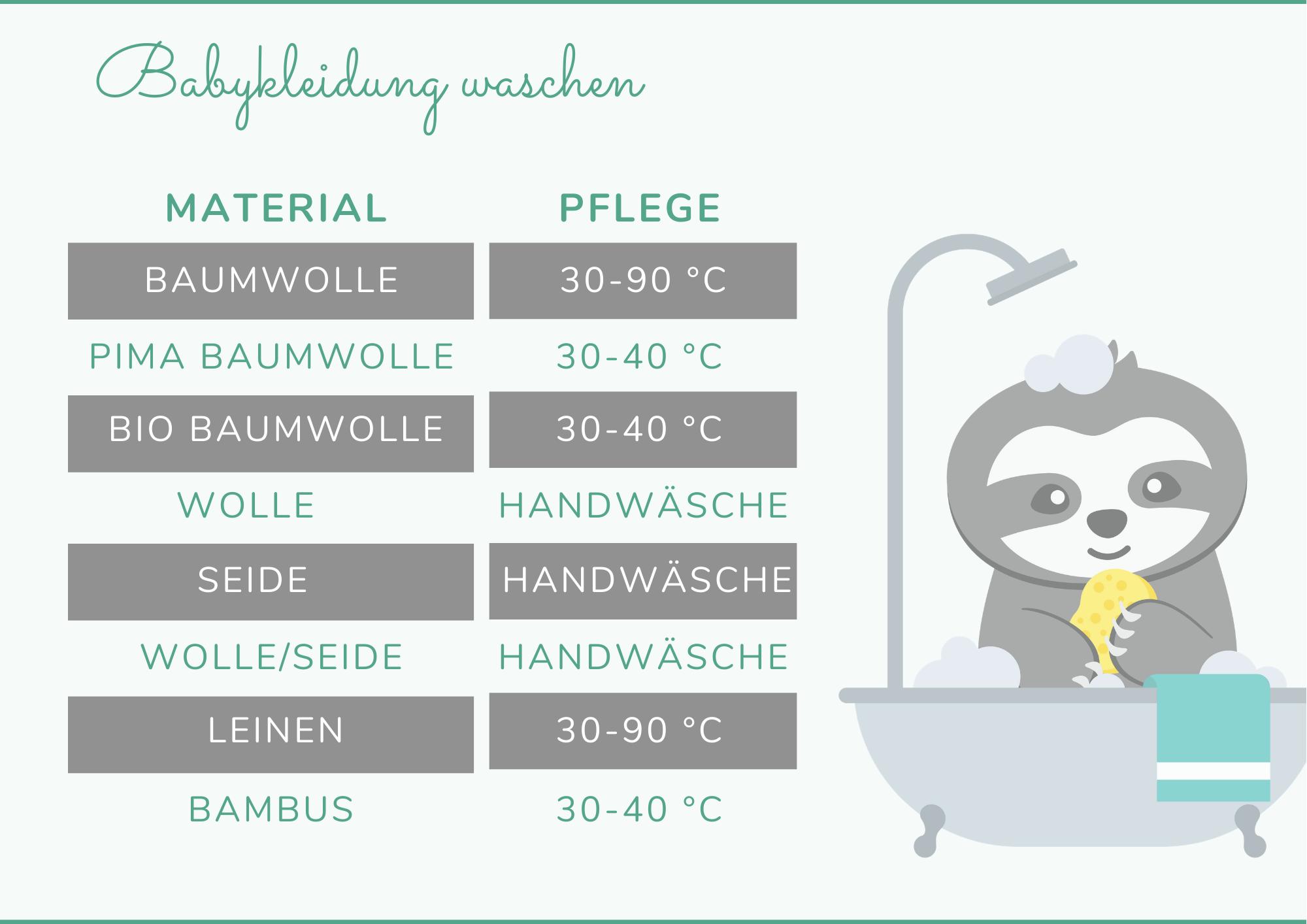 Chill n Feel - Babykleidung waschen_Waschmaschine